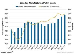uploads/2017/04/Canadas-Manufacturing-PMI-in-March-2017-04-11-2-1.jpg