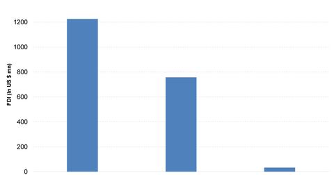 uploads/2015/11/chart22.png