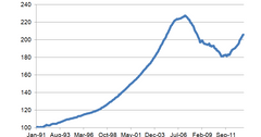 uploads///FHFA House Price Index