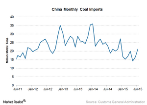 uploads/2015/08/China-coal-imports1.png