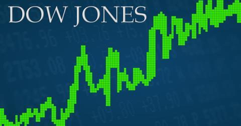 uploads/2019/11/Dow-Jones-SP-500.jpeg