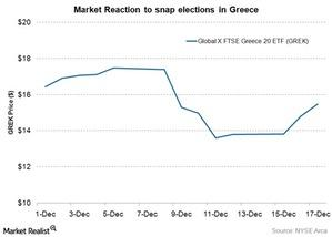 uploads/2014/12/Market-reaction-to-snap-elections1.jpg