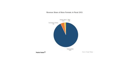 uploads/2015/10/chart-21.png