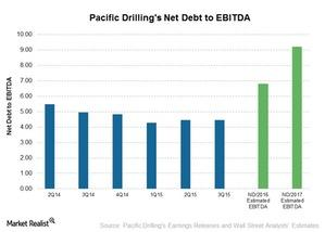 uploads/2015/11/Net-Debt-to-EBITDA1.jpg