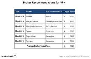 uploads/2016/07/Broker-Recomendations-1.jpg