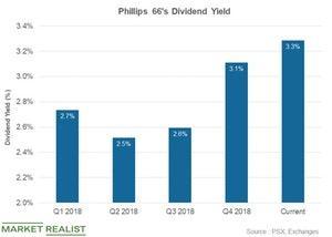 uploads/2019/02/Dividend-yield-1.jpg