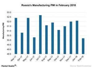 uploads/2018/03/Russias-Manufacturing-PMI-in-February-2018-2018-03-19-1.jpg