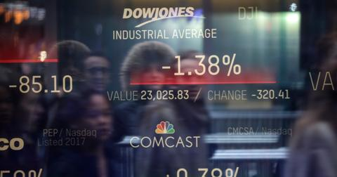 Can the Dow Jones Index Go to Zero