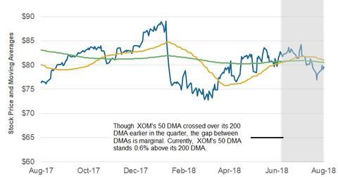 uploads/2018/08/DMA-5.jpg