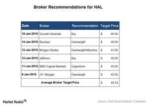 uploads/2016/01/Broker-REcommendations1.jpg