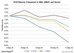 uploads/2015/09/kyn-returns21.jpg