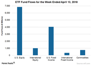 uploads/2018/04/3-ETF-5-1.png