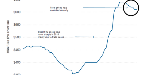 uploads/2016/08/valuation-last-steel-price-1.png