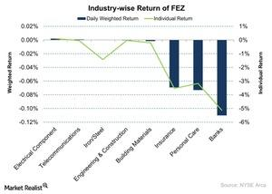 uploads/2015/11/Industry-wise-Return-of-FEZ-2015-11-161.jpg