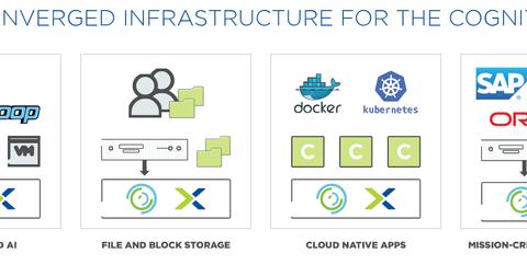 uploads/2017/05/nutanix-IBM-partnership-1.png