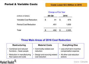 uploads///cost reduction