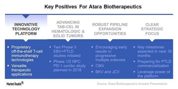 uploads///Atara Key Positives