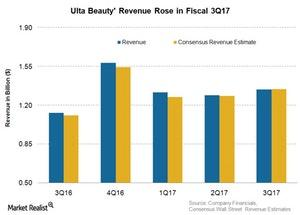 uploads/2017/12/ULTA-BEAUTY-POST-EARNING-1.jpg