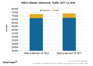 uploads/2017/04/NSC-Intermodal-4-1.png