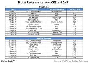 uploads/2016/05/broker-recommendations31.jpg