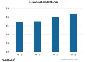 uploads/2018/01/CMCSA_net-debt-to-ebitda-ratio-1.png