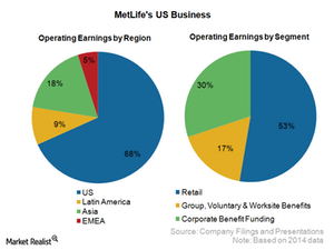 uploads/2015/02/2.1-US-business-operating-earnings1.png