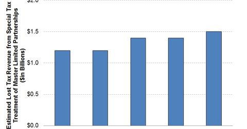 uploads/2013/07/2013.07.07-Lost-MLP-Tax-Revenue.jpg