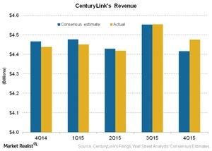 uploads/2016/02/Telecom-CenturyLinks-Revenue1.jpg