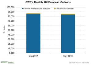 uploads///GWR UK