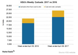 uploads/2017/05/KSU-Carloads-1.png
