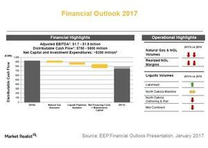 uploads///financial outlook