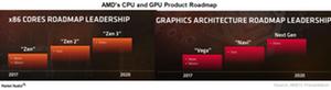 uploads///A_Semiconductors_AMD GPU CPU roadmap