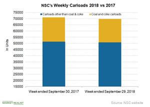 uploads/2018/10/NSC-Car-1.png