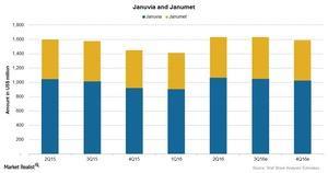 uploads/2016/08/Chart-03-2-1.jpg