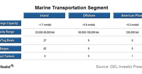 uploads/2015/09/Marine.png