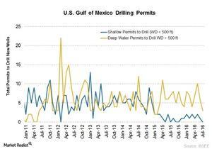 uploads/2016/08/Drilling-permits-1.jpg