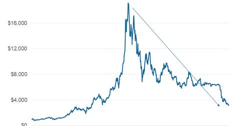 uploads/2019/02/part-7-bitcoin-1.png