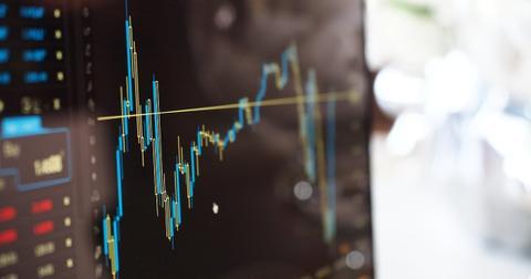 écran graphique de trading