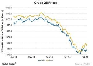 uploads/2015/03/Crude-oil-prices1.jpg