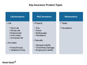Life Insurance P C Insurance And Reinsurance