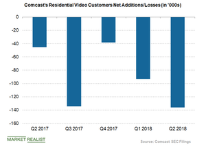 uploads/2018/08/Comcast-residential-video-customer-net-additions-1.png