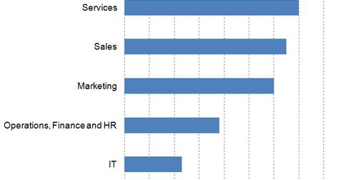 uploads/2015/08/customer-engagement1.png