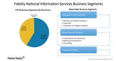 uploads///FIS Business segments