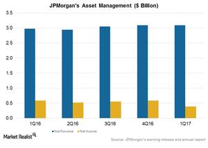 uploads/2017/06/Asset-management-2-1.png