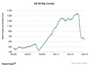 uploads/2015/10/Crude-oil31.jpg