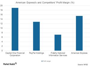 uploads/2017/10/profit-margin-1.png