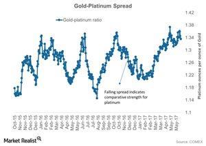 uploads/2017/06/Gold-Platinum-Spread-2017-06-13-1-1-1-1-1-1-1.jpg