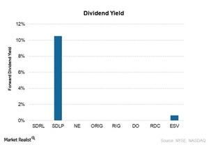 uploads/2018/01/Dividend-yield-1.jpg