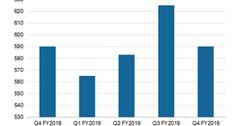 uploads///symantec enterprise security revenues