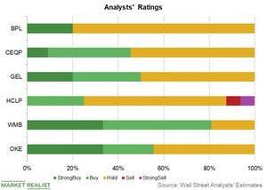 uploads/2018/11/analyst-rating-1.jpg